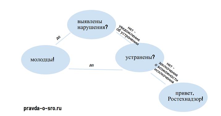 visual (3)